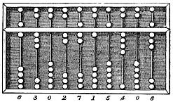 Evoluția calculatoarelor. Partea I – Începuturi